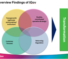 Presentation: IGov Advisory Group – Bringing it together