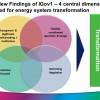 Presentation: EV Workshop Introduction