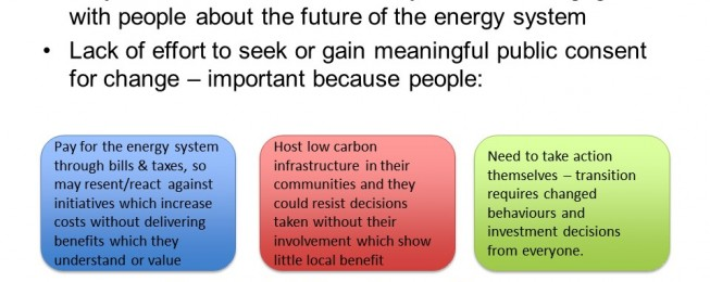 Presentation: Putting people at the heart of the energy system