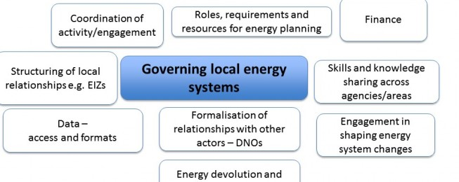Presentation: Local Energy Governance