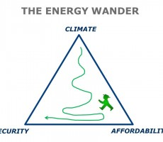 J. Skea Keynote: The Energy Wander